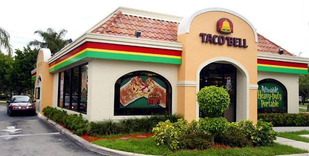 Taco Bell Franchise Financing