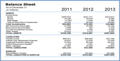 asset based loans